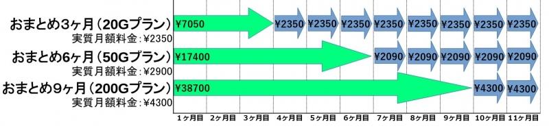 fujisim支払いイメージ